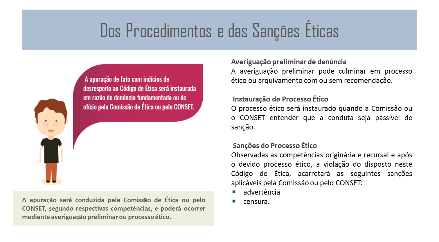 Dos Procedimentos e das Sanções Éticas