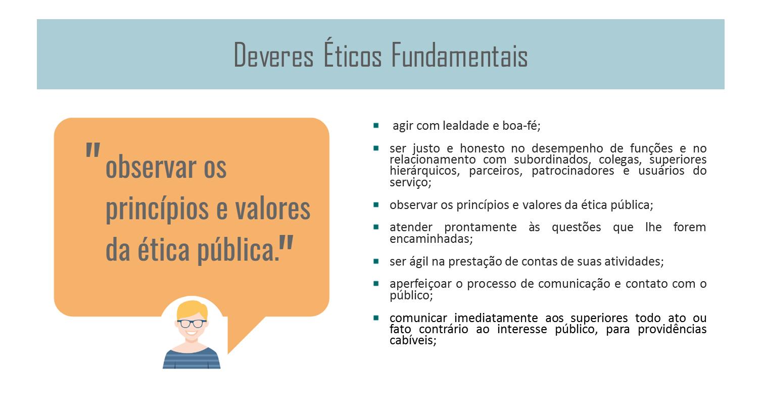 Deveres Éticos Fundamentais